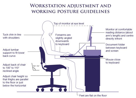 Proper Alignment For Workstations Snap Supplies